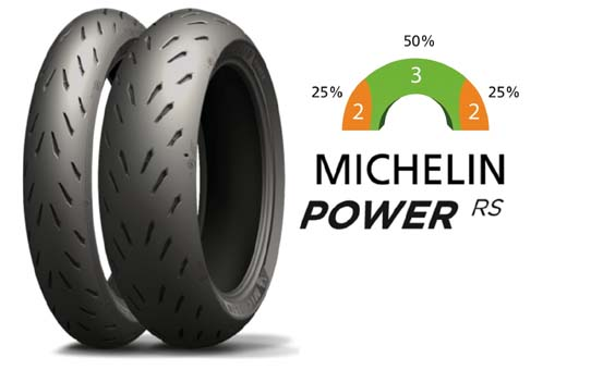michelin power rs la nouvelle r f rence des pneus sport route pneus moto. Black Bedroom Furniture Sets. Home Design Ideas